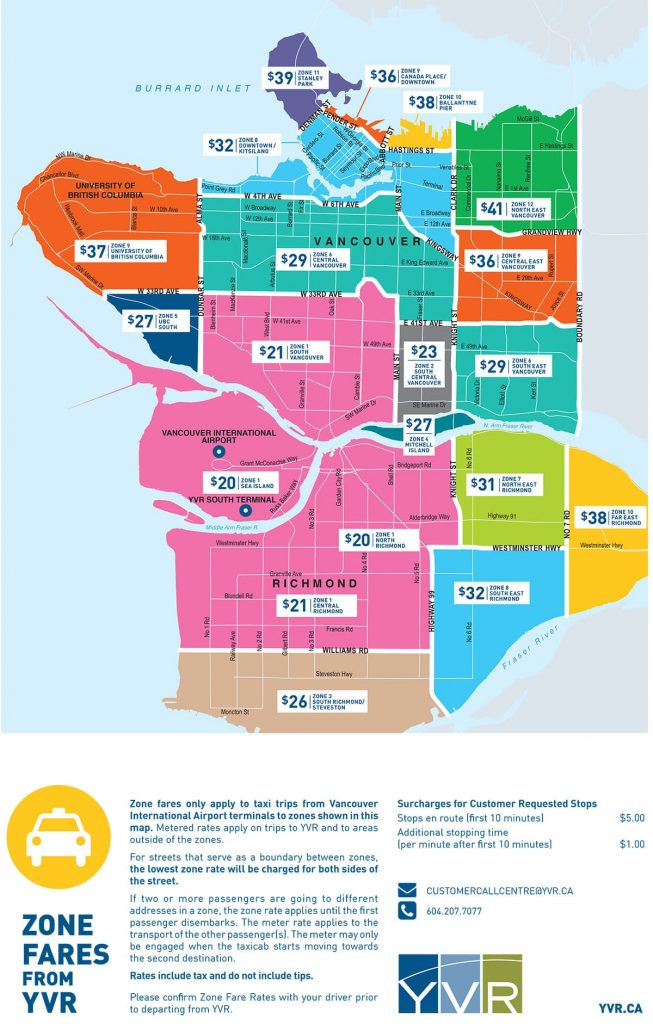 YVR to Vancouver by Taxi Zone Fares
